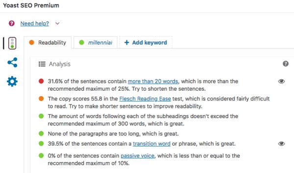 yoast readability